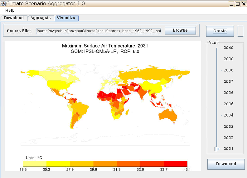ClimateScenarioAggregator