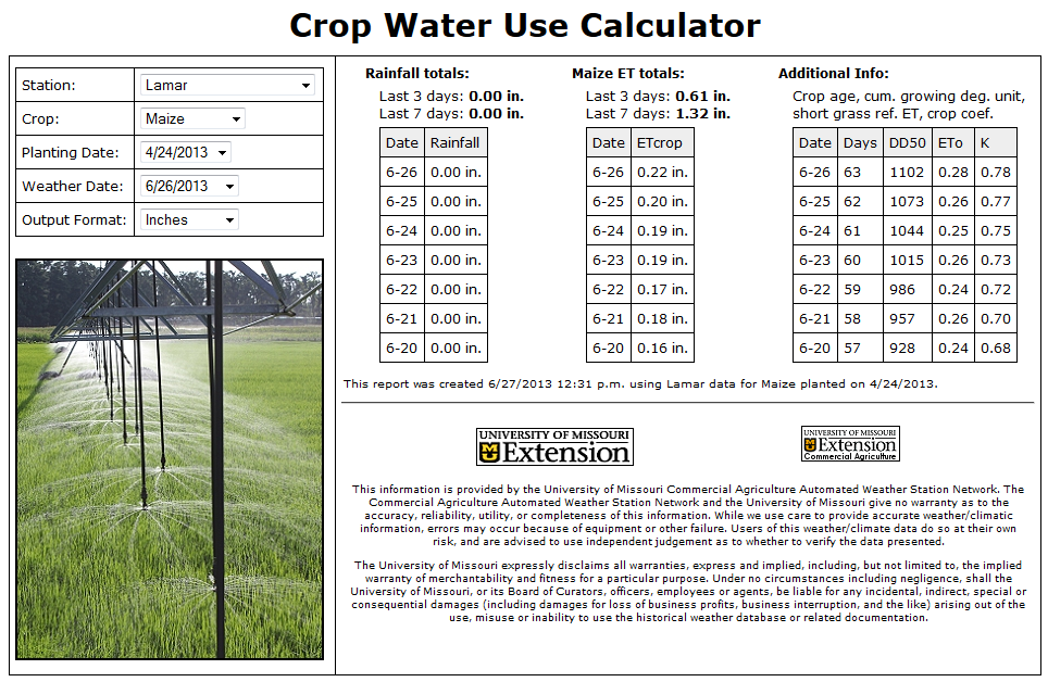 Crop water use